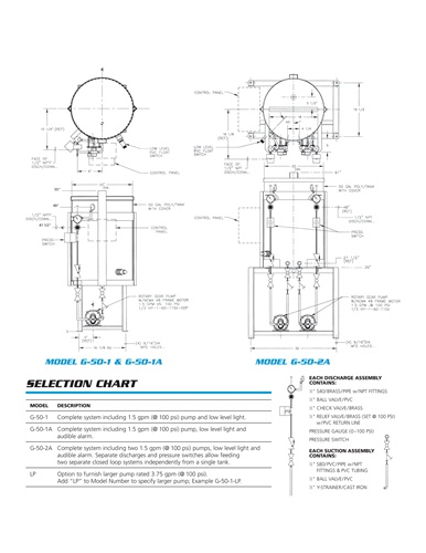 neptune series 500 pump manual